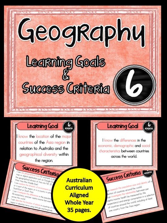 Grade 6 Geography – All AC Descriptors (Whole Year) Learning Goals and Success Criteria Posters. This packet has all the posters you will need to display the learning goals for the entire year!!!!: Grade 6 Australian Curriculum History: Geographical Knowledge and Understandings Geographical Inquiry and Skills – Observing/Questioning/Planning …