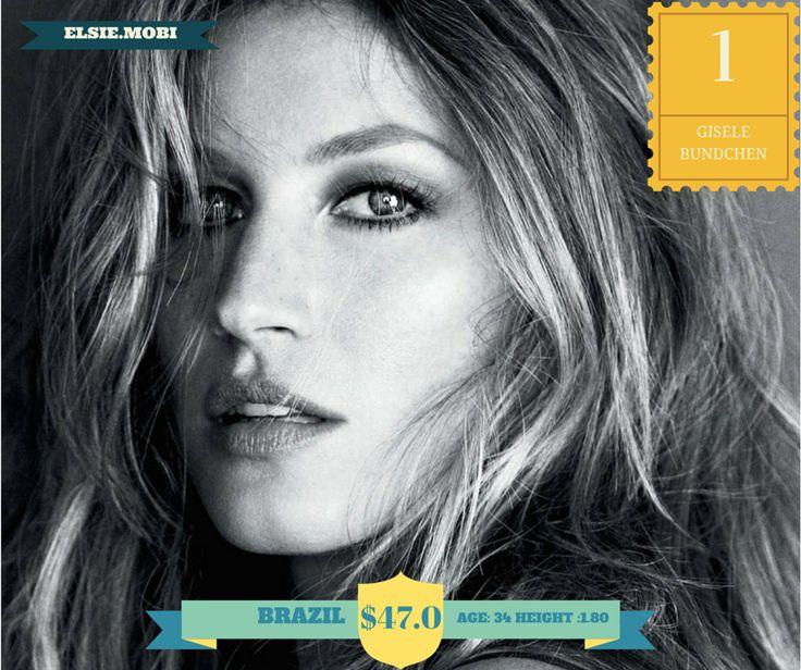 Gisele Bundchen - H&M, Chanel, Carolina Herrera, Pantene, Oral-B