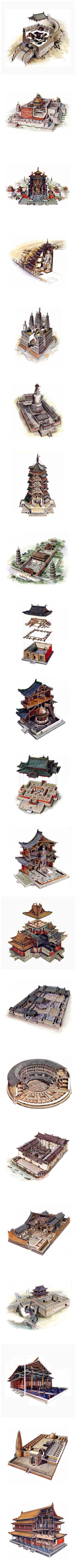 Traditional Chinese Architecture- cutaway views of traditional monumental architecture