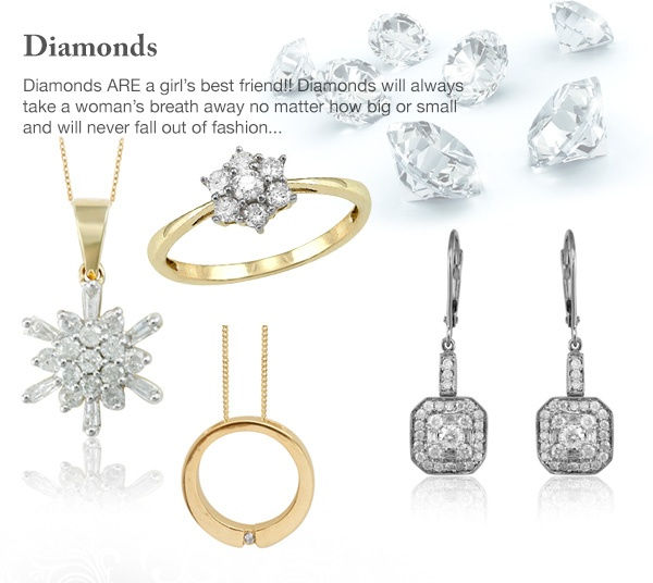 The Jewellery Channel Blog | Jewellery, Diamonds, Style, Trends and Shopping TV!