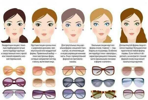 Выбираем очки в зависимости от типа лица