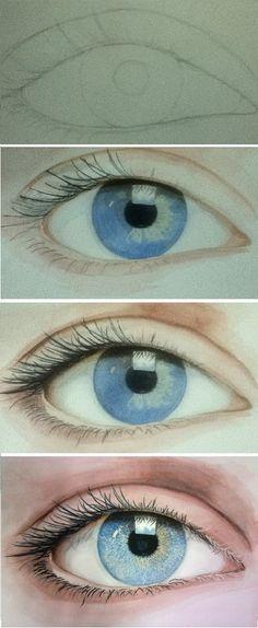 draw eye by ~kimeajam on deviantART