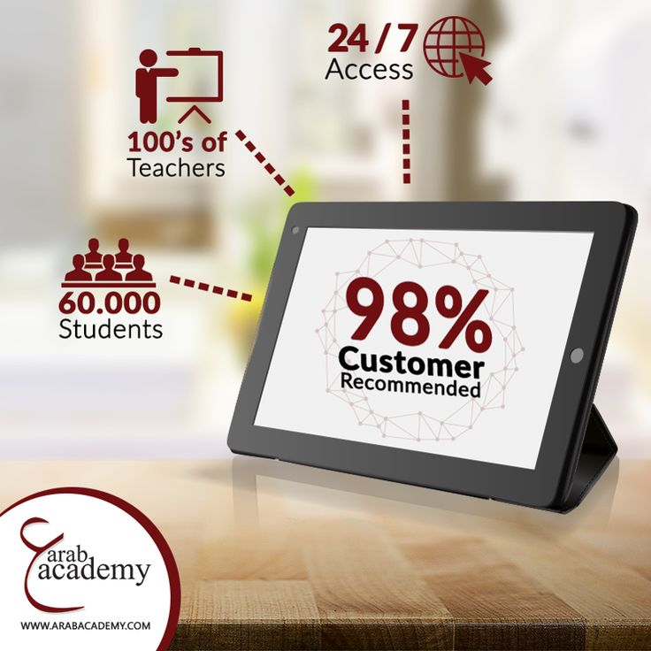 Learn faster, learn better ! Now with Arab Academy's courses and offers! Visit us now http://www.arabacademy.com/