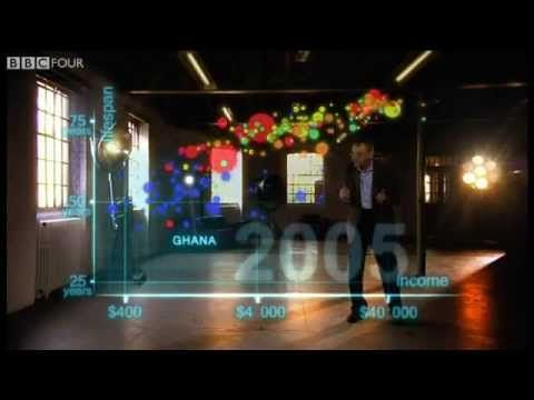 Hans Rosling's 200 Countries, 200 Years, 4 Minutes - YouTube