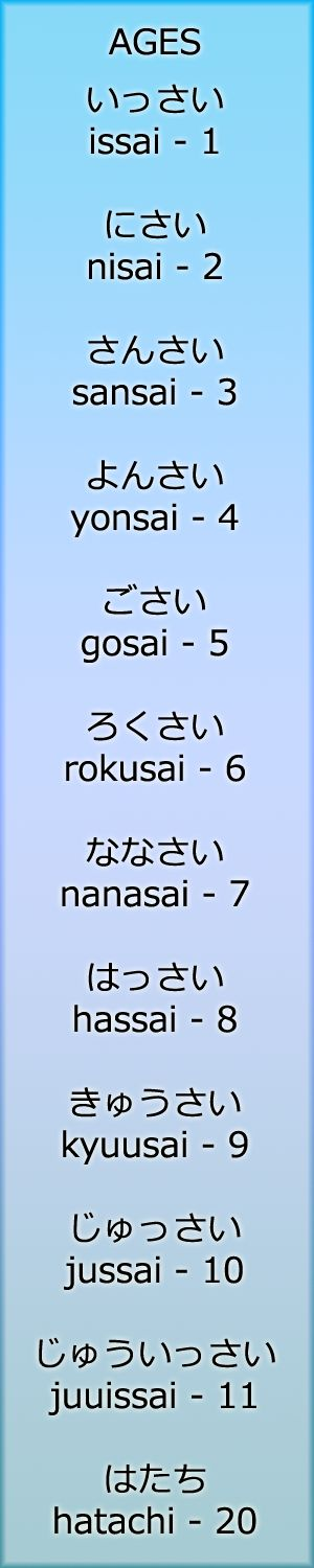 Ages by LearningJapanese on DeviantArt