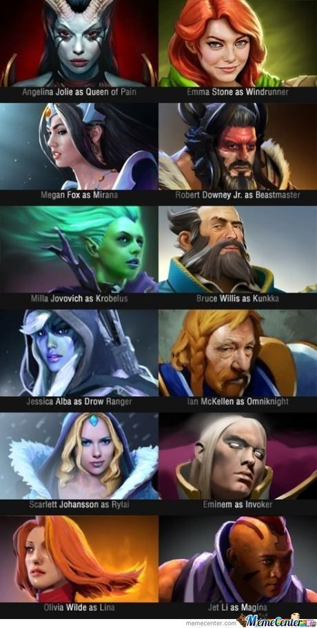 Just Famous People As Dota 2 Heroes.