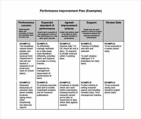 30 Performance Improvement Plan Template Word In 2020 How To