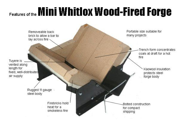 Mini Portable Forge for blacksmithing with raw wood or charcoal | Whitlox Wood-Fired Forges