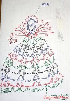 .C Новым 2016 Годом и Рождеством!!! Мои фантазии-вязалки для елочки. Добавила фото - Все в ажуре... (вязание крючком) - Страна Мам