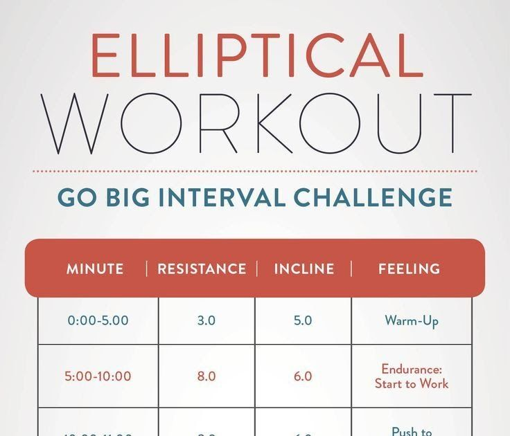 3 Elliptical Workouts For Weight Loss - Get Healthy U 3 Elliptical Workouts For Weight Loss - Get Healthy U Our three calorie-burning elli...