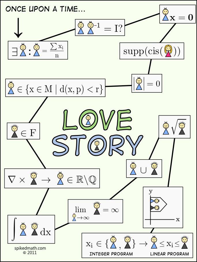 Math Love Story