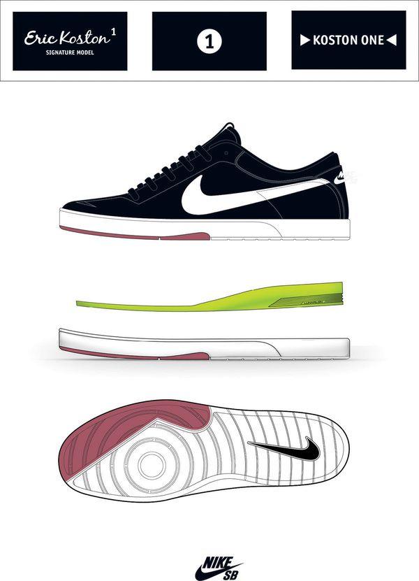 Nike SB Koston One on Behance