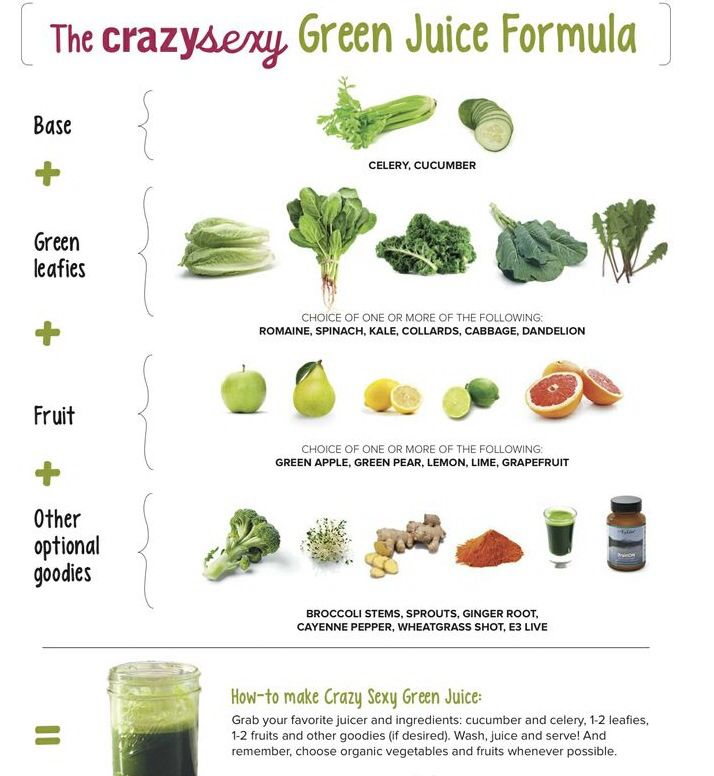 You lose valuable fiber when juicing, I Nutra Bullet all of these juicer recipes.