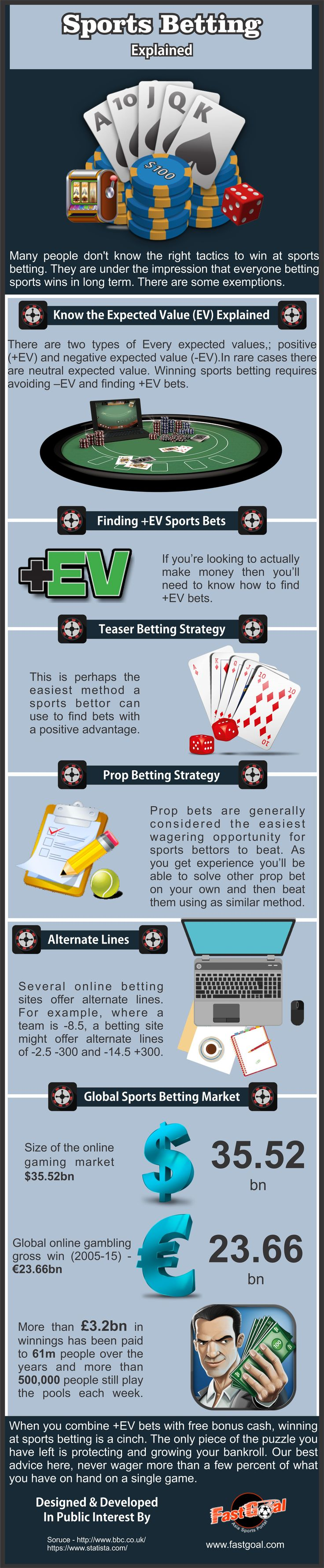 72 best Gambling images on Pinterest | Board games, Role playing ...