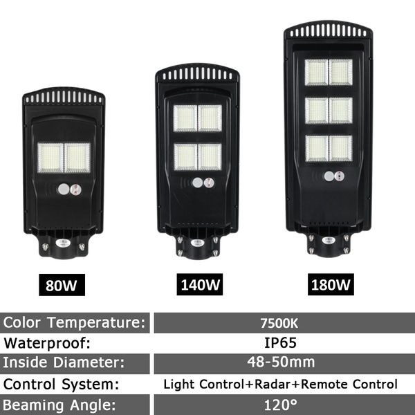 120 250 280 Led Solar Panel Street Light With No Remote Control 80 140w Street Lamp Outdoor Garden Wall Lamp Industrial Security Lighting Wish Security Lights Street Light Industrial Wall Lamp