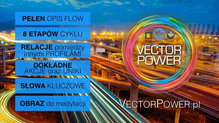 #FLOW według naszego systemu ma 8 etapów i na każdym z nich, inne elementy są istotne. Więcej info na dzisiejszym webinarze, lub później jego zapisie #VOD. Do miłego!  Przedsprzedaż zapisu #VOD w dzisiejszej specjalnej cenie promo: http://sklep.mentalway.pl/shop/zapis-vod-webinara-vector-power-intro