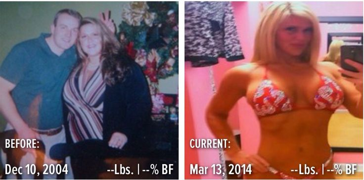 Lbs ii for weight loss