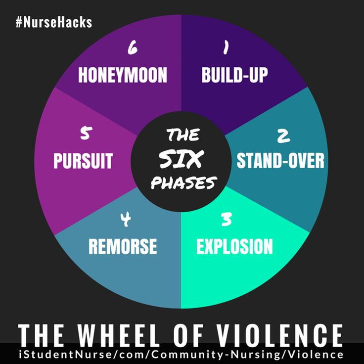 notes on video game violence But, speaking as a researcher who has studied violent video games for  just  one note: i also played cowboys and indians, but there is an.