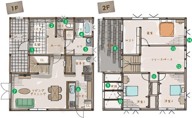 Skogのいえ|タウンズホーム 株式会社タウンズホーム | 神奈川・湘南の注文建築・戸建・土地の不動産情報