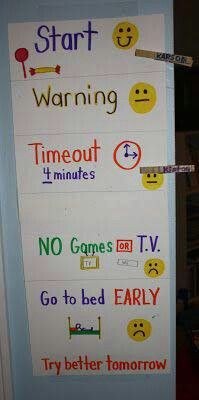 Good idea! My kids aren't going to be whiny misbehaving brats.. i cant stand those kinds of kids