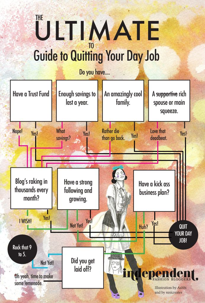 The Ultimate guide to Quitting Your Day Job [Infographic]: Blogger Decision, Blog Vlog Life, Blog Development, Blogs Resource, Job Infographics, Quit Job, Blogging, Careers Jobsearch, Jobsearch Recruitment