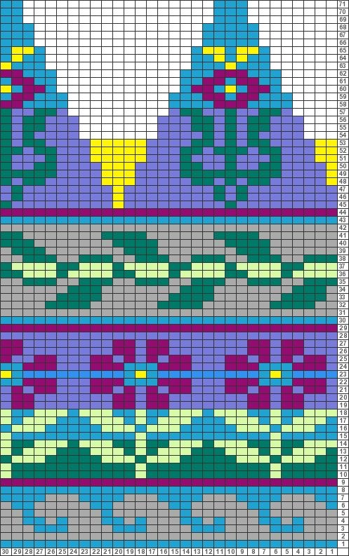 Tricksy Knitter Charts: hat flowers by SBanta
