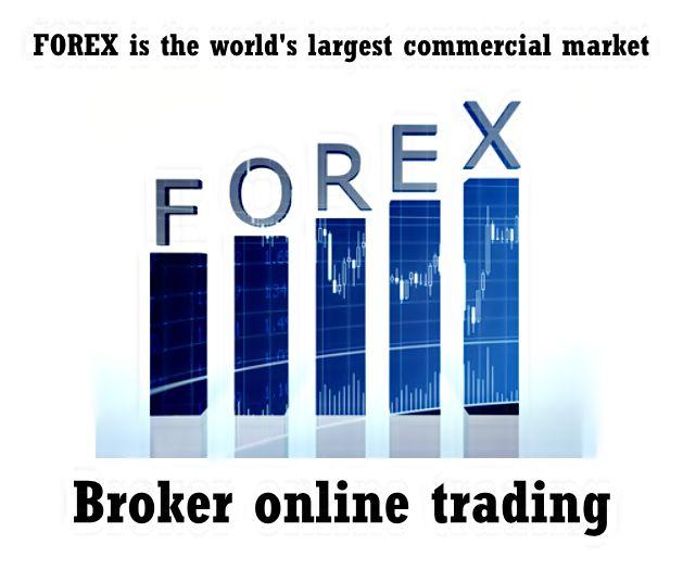 Interactive brokers market profile charts tradestation