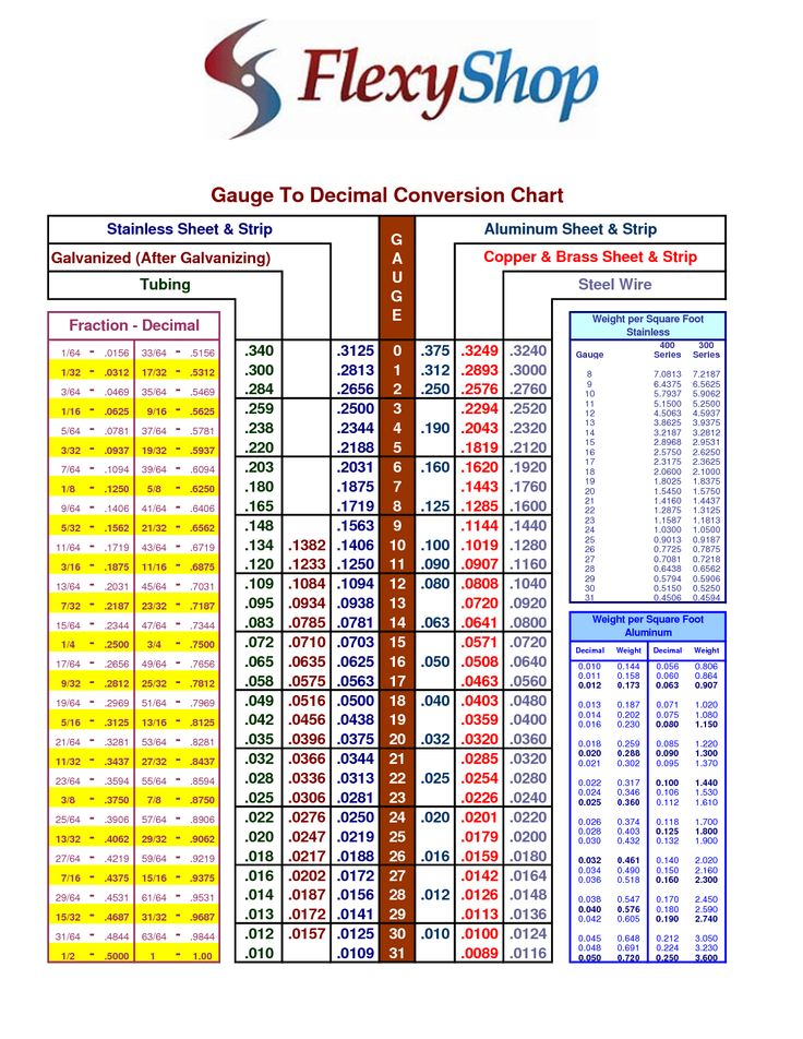It's just a photo of Fan Decimal Charts Printable