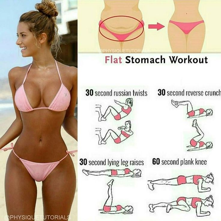 """144 mentions J'aime, 5 commentaires - Yoga For Life (@___yoga___for___life___) sur Instagram : """"Flat stomach workout! Follow us (@physiquetutorials) for the best daily workout tips ⠀ All…"""""""
