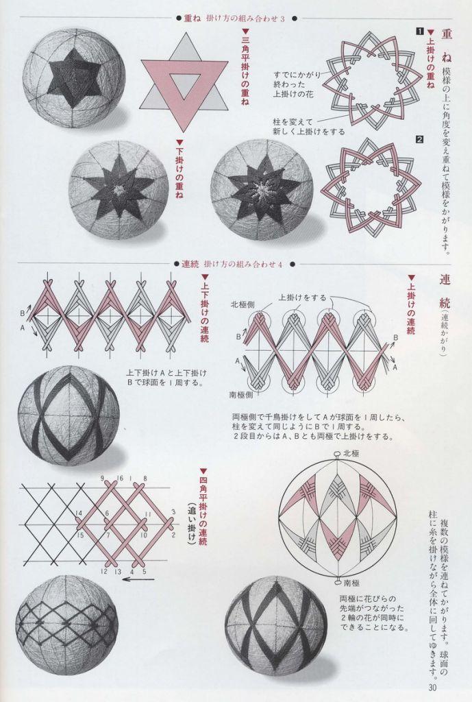 ТЕМАРИ - традиционное японское исскуство вышивки шаров. - MoiKompas.ru