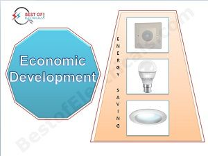 Let's be cautious and conscious about the Economic and Social Development. Join our new venture @ http://goo.gl/zE4EEO