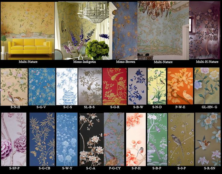 Hand Painted Wallpaper :: Chinoiserie Wallpaper :: Silk