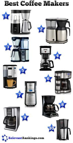 Reviews of the top 10 best coffee makers as rated by relevantrankings.com.  Last Updated 2/5/16.
