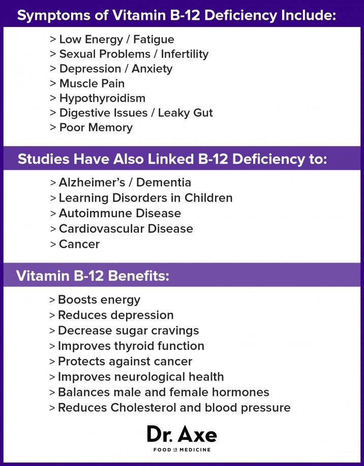 Vitamin B12 Deficiency Chart. When buying a vitamin B12 supplement you will want to look for it in the form of methylcobalamin or hydroxycobalamin rather than cyanocobalamin because these forms or more natural and better absorbed by the body.