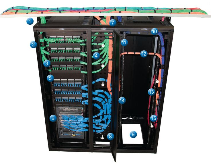 78 Best Images About Server Room On Pinterest Cable