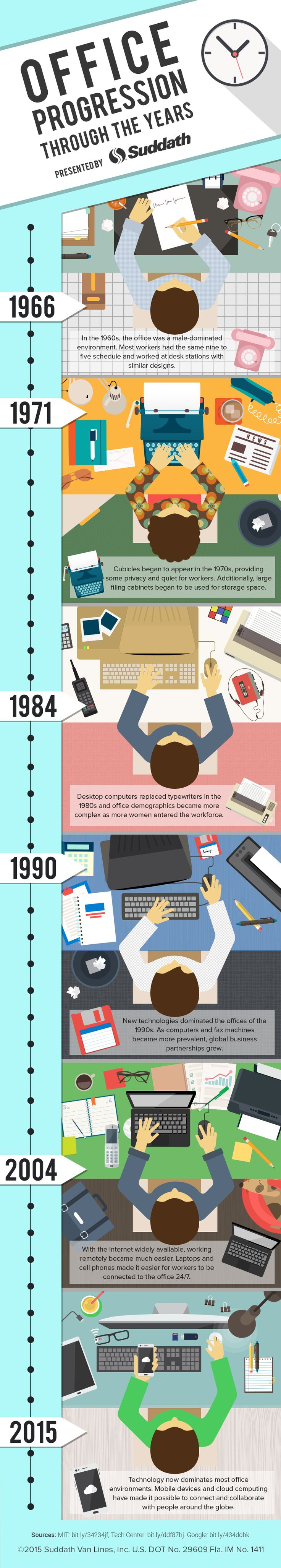 45 best Workplace Solutions images on Pinterest