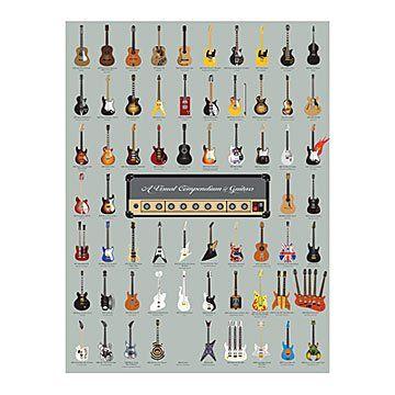 Guitar Pop Chart - $29