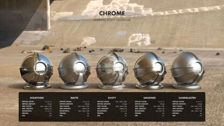 Chrome Shader Outdoor