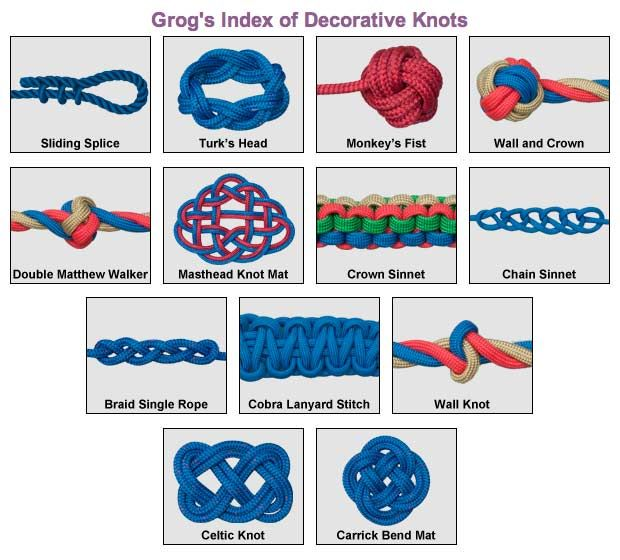 Grog's Index of Decorative Knots Animal Loaded, Paracord Knots Diy, Celtic Knots, Animal Knots, Celtic Knot Jewelry Diy, Celtic Knot With Paracord, Animal Videos, Diy Decorative Knots, Diy Celtic Jewelry
