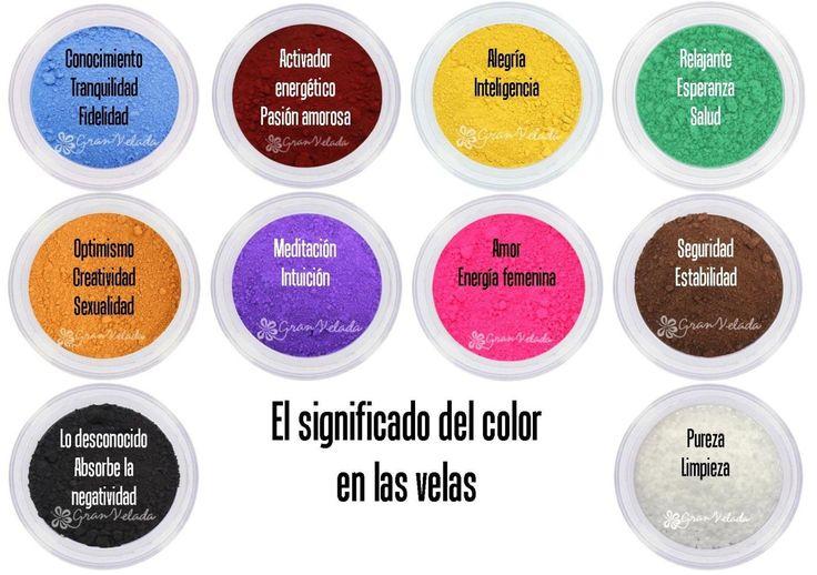 Aprende el significado del color en las Velas para poder hacer tus propias velas DIY de colores de acuerdo al significado que busques representar.