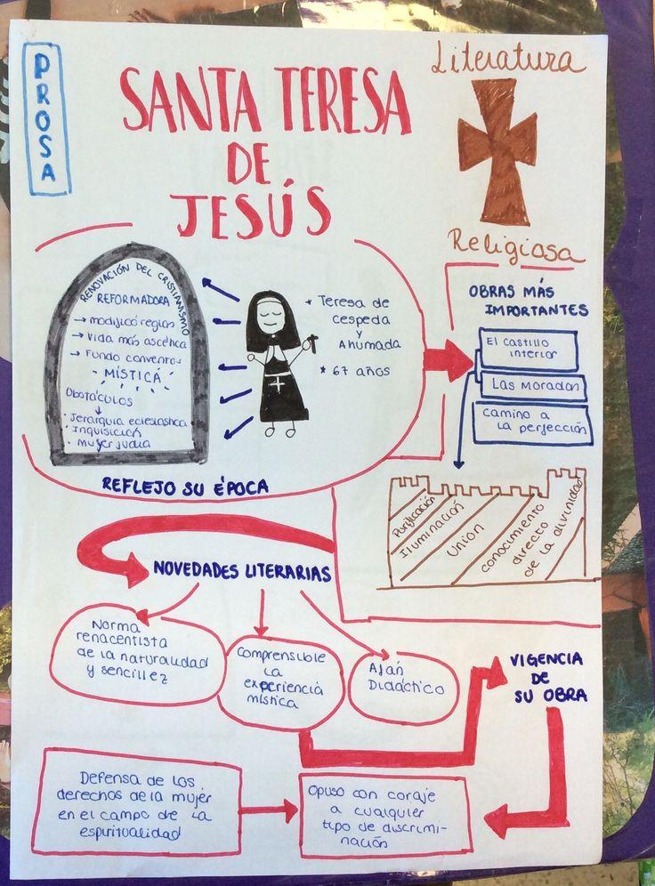 Literatura religiosa Santa Teresa de Jesús