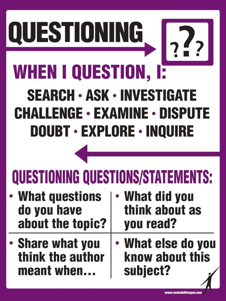 Reciprocal Teaching Wall Chart – Questioning