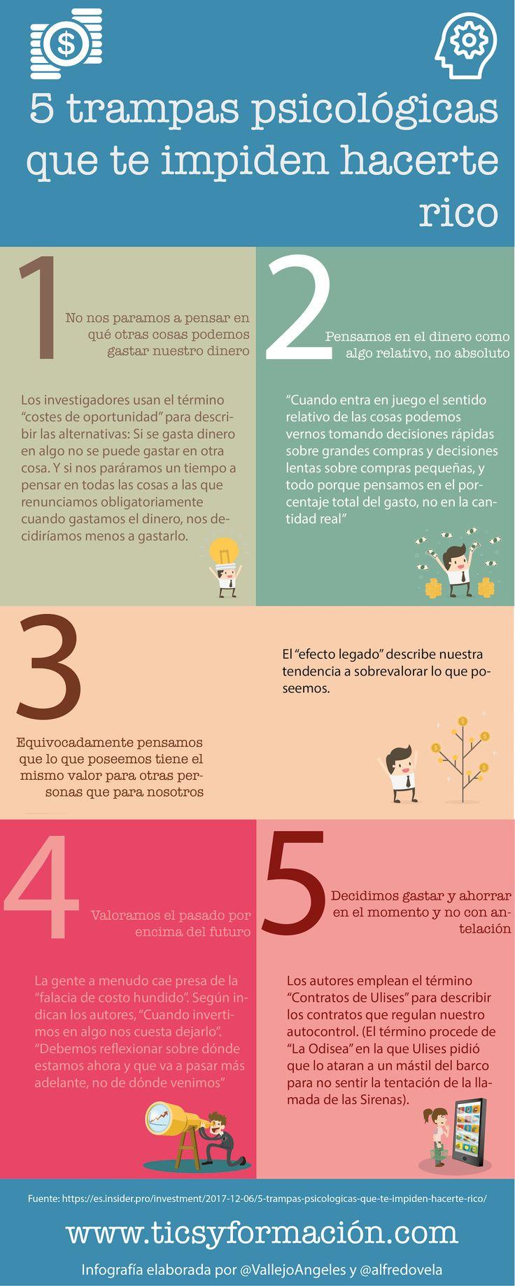 5 trampas psicológicas que te impiden hacerte rico #infografia