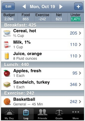 Best Food Journal App For Losing Weight
