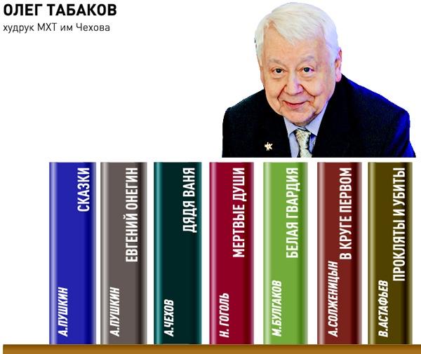 """Семь любимых книг Олега Табакова — """"Книжная полка"""" — Российская газета"""