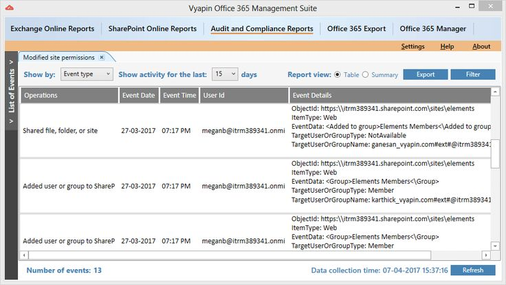 Office 365 Audit Reports for  managing Office 365 Security and Compliance using O365 Audit Logs
