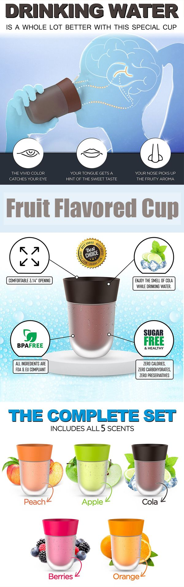 US$8.85 Fruit Flavored Cup Drink Water Like What You Smell Cup#newchic#chiristmasgift#cup