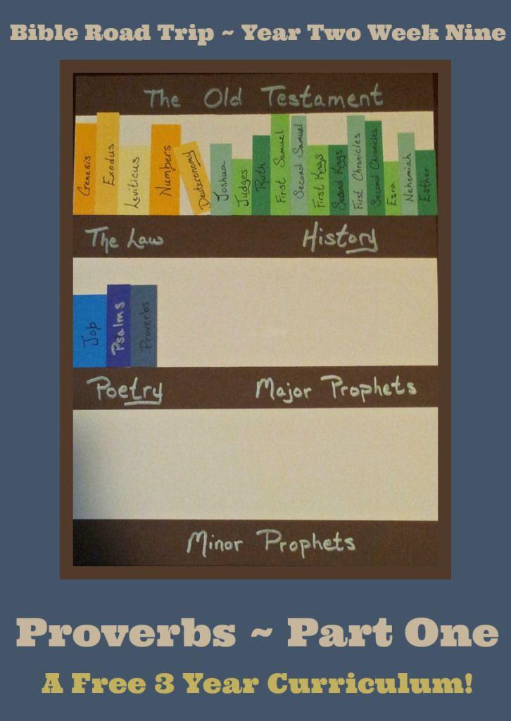 Christian Bible Studies   Bible Study & Curriculum for ...
