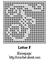 Letter F of Checkered Alphabet Free Chart For Cross-Stitch or Filet