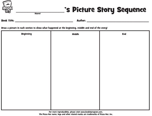 Beginning, Middle and End Interlined Template | School - reading ...